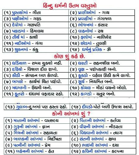 Gujarati Jokes 406